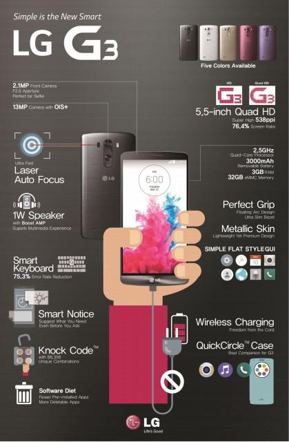 LG-g3-inforgraphic2