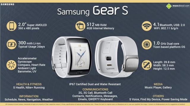 Samsung-Gear-S-Alles